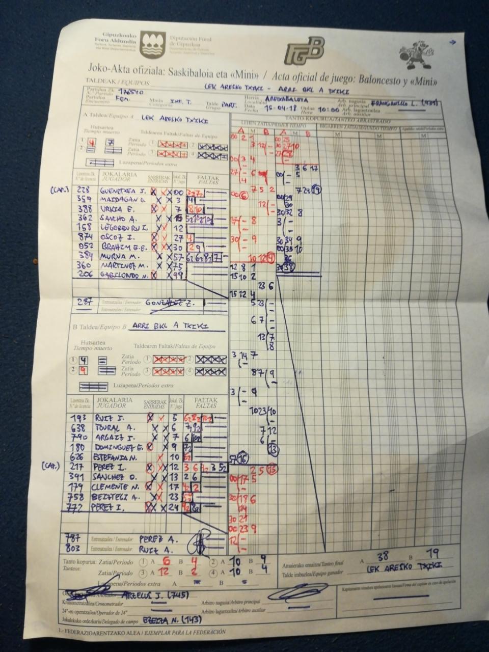 Calendario - Federación Guipuzcoana de Baloncesto